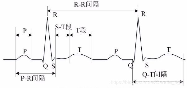QRS.jpg