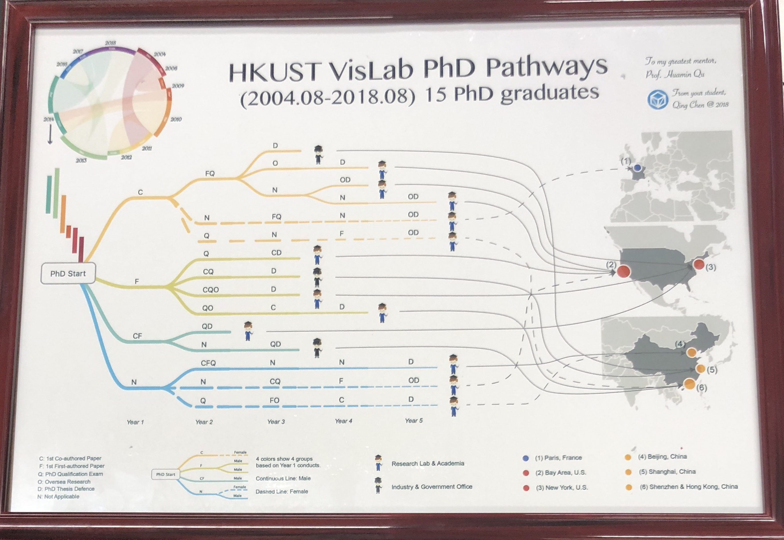 vislab_PhD_pathway.jpg
