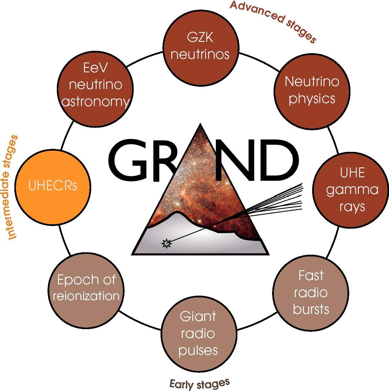 science_diagram.jpg