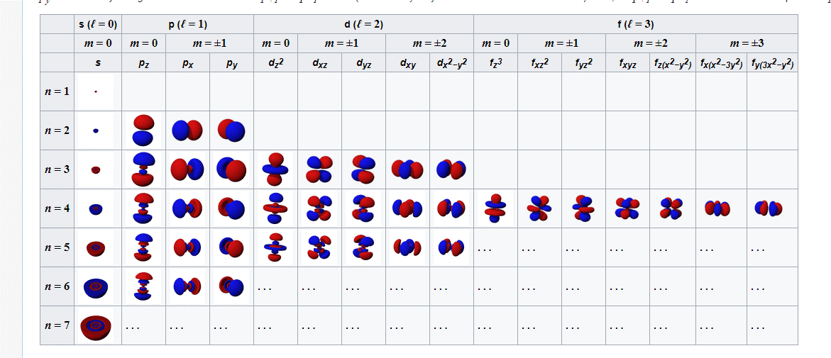 atom Orbital.png