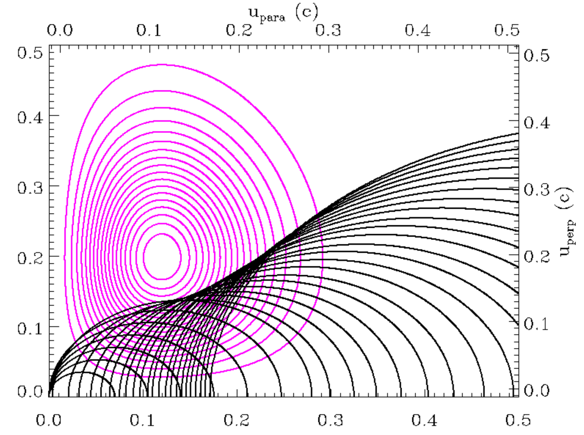 resonance-curve.png