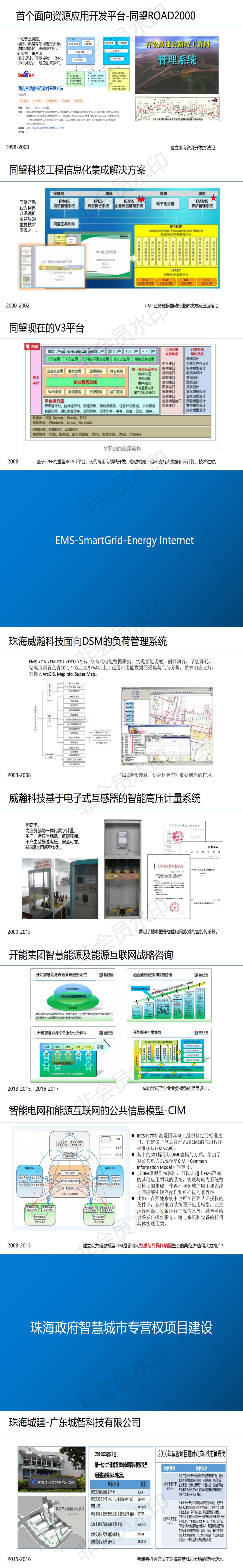 智慧城市信息模型1_0.png
