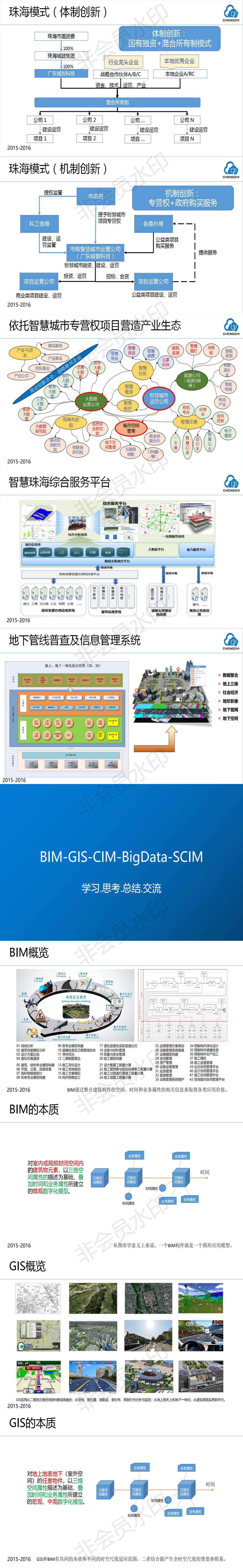 智慧城市信息模型2_0.png