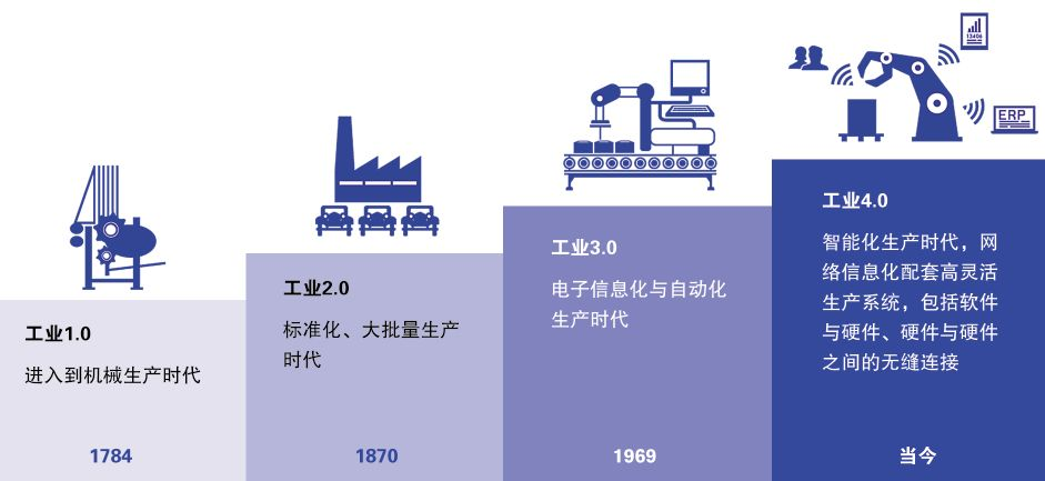 mmexport-4industry.jpeg