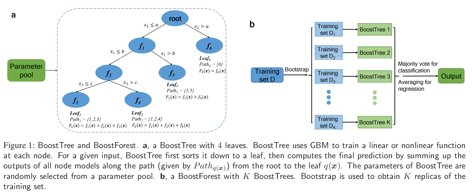 BoostTree1.png