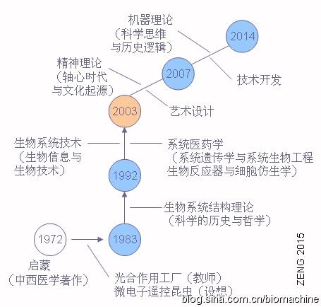 history2015.jpg