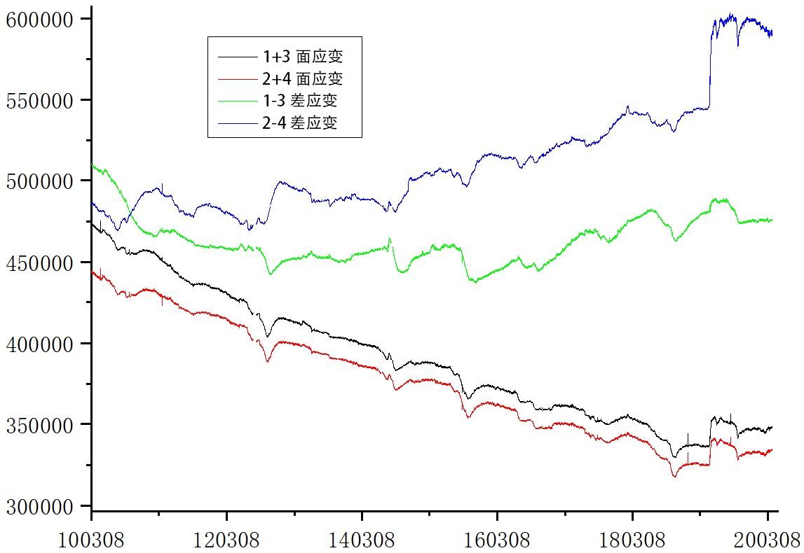 jhxm异常分析5.jpg