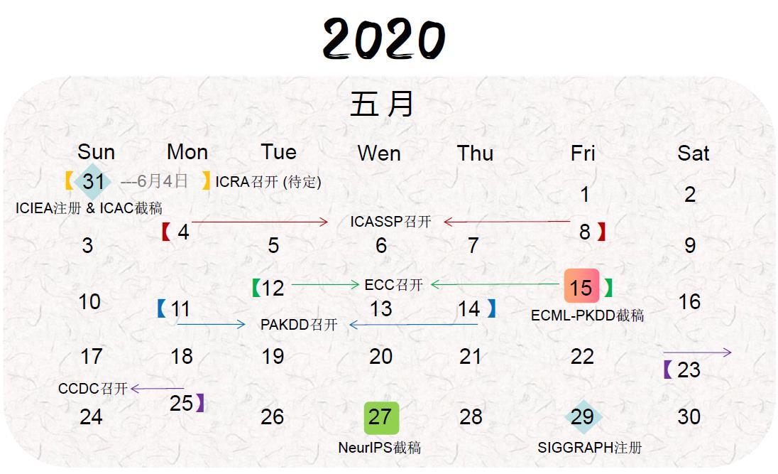 5月会议截图.jpg