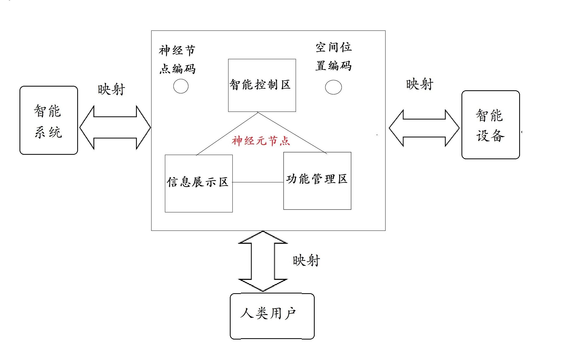三原则-1.jpg