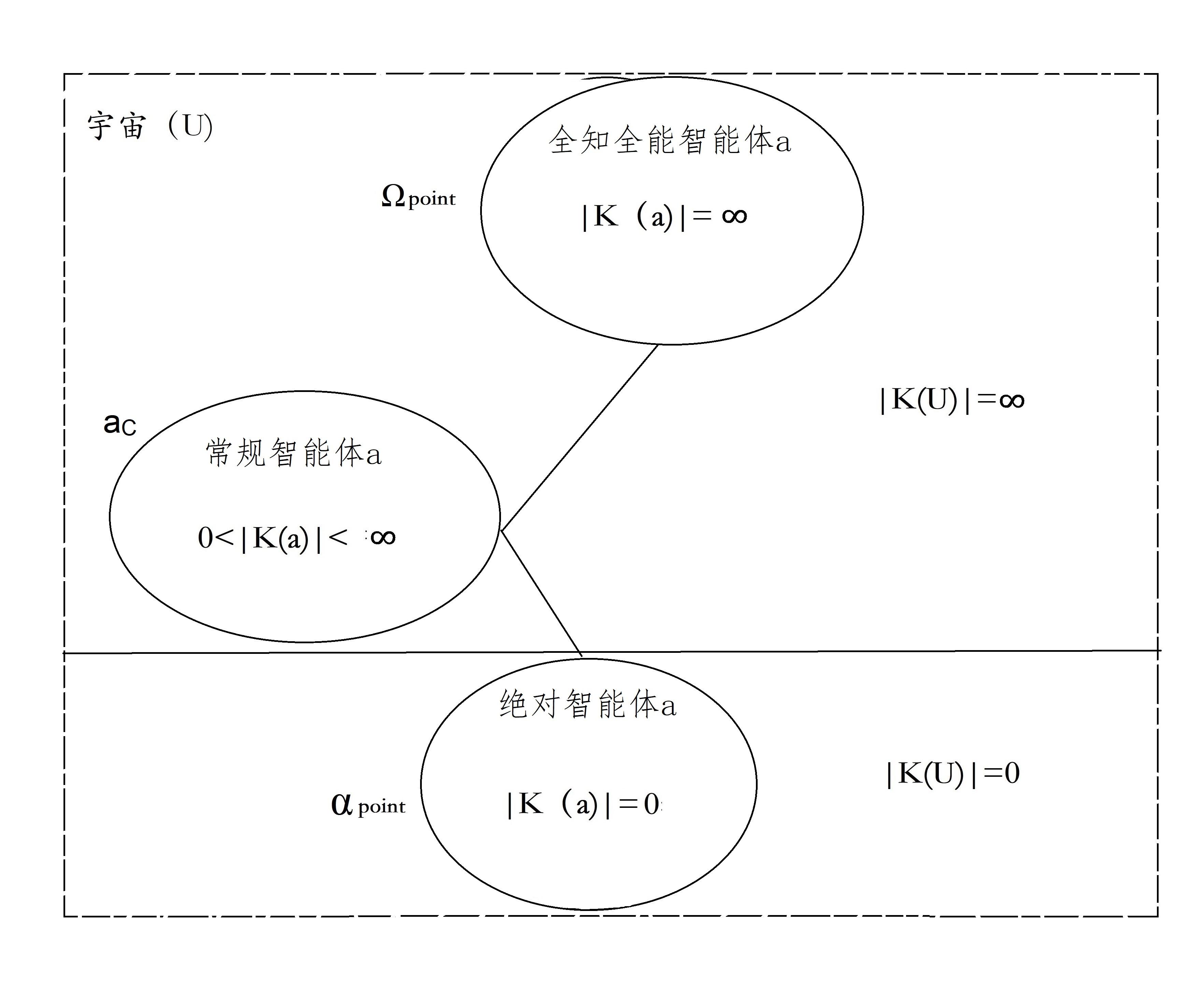 定-第三定律示意图.jpg