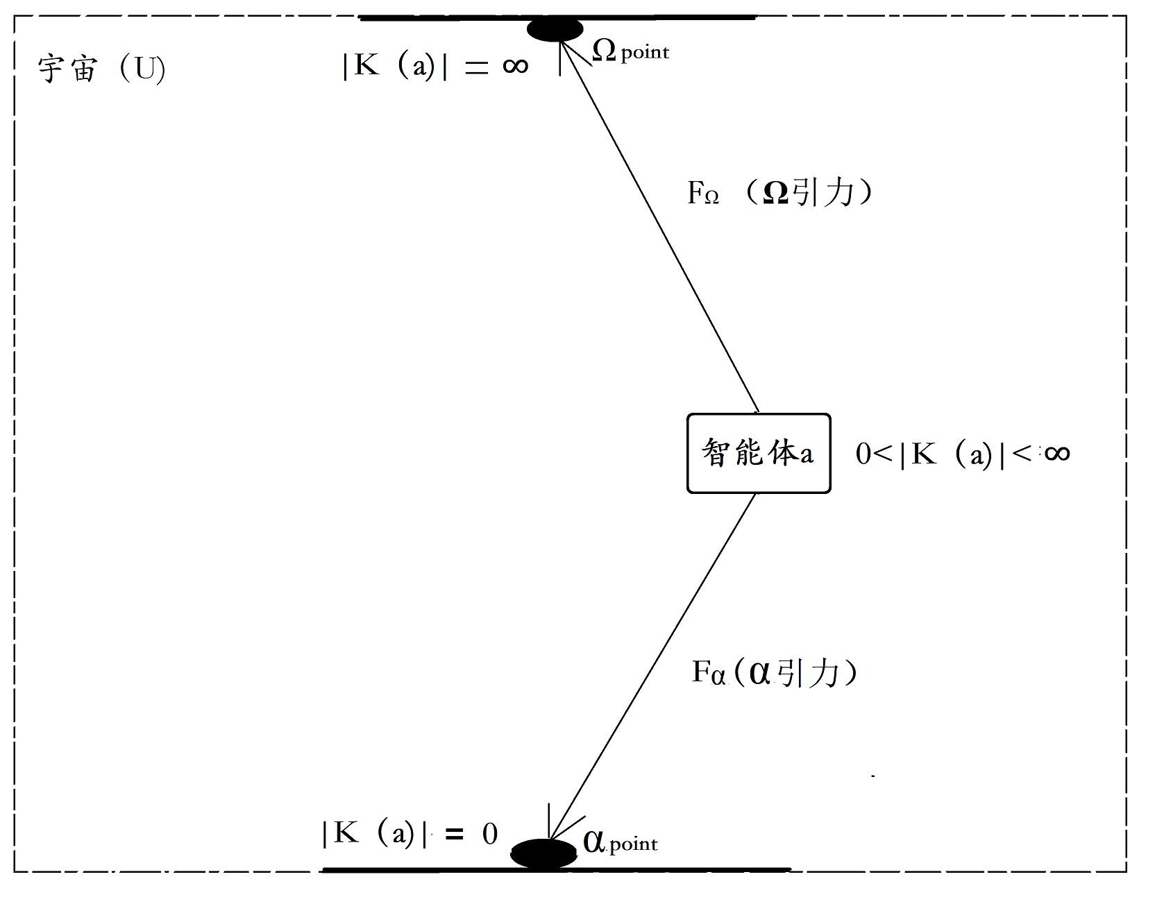 定-第二定律示意图图.jpg