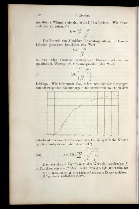 Einstein_specific_heat.jpg