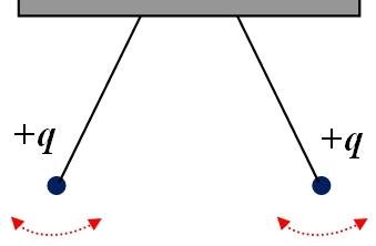 宏观点电荷激发出的磁场、电磁波判定实验原理 图1.jpg