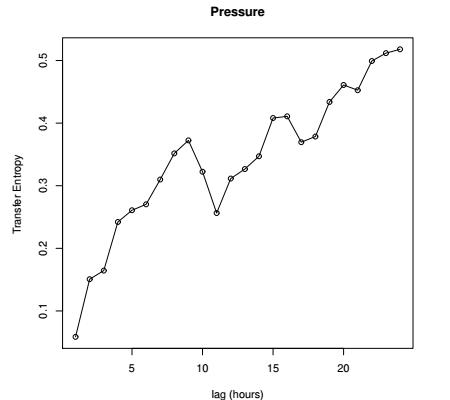 pressure1.png