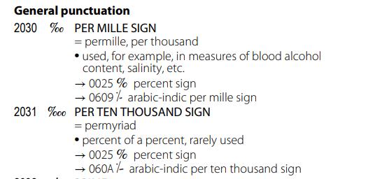 Unicode中的解释.png