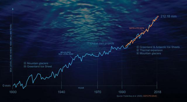 海平面上升.jpg