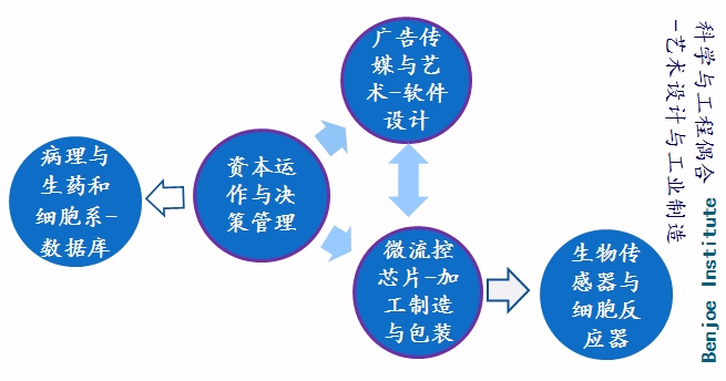 bioindustry20.jpg