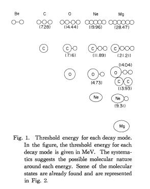集团模型.jpg