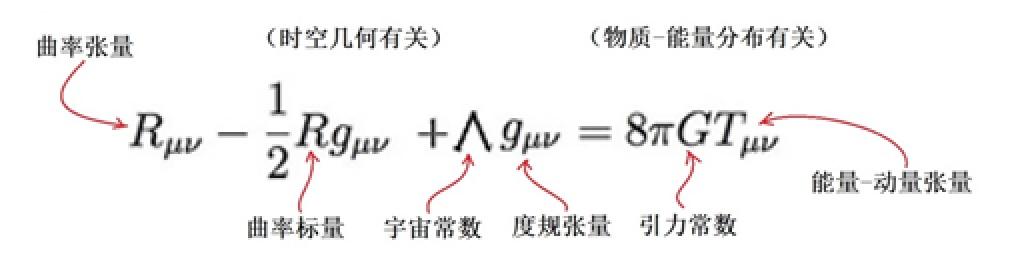 tu-24-方程.jpg