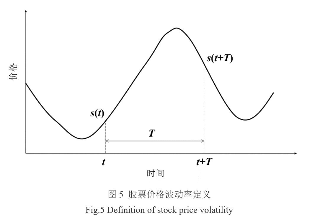波动率定义.png