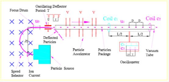 质能图1.jpg