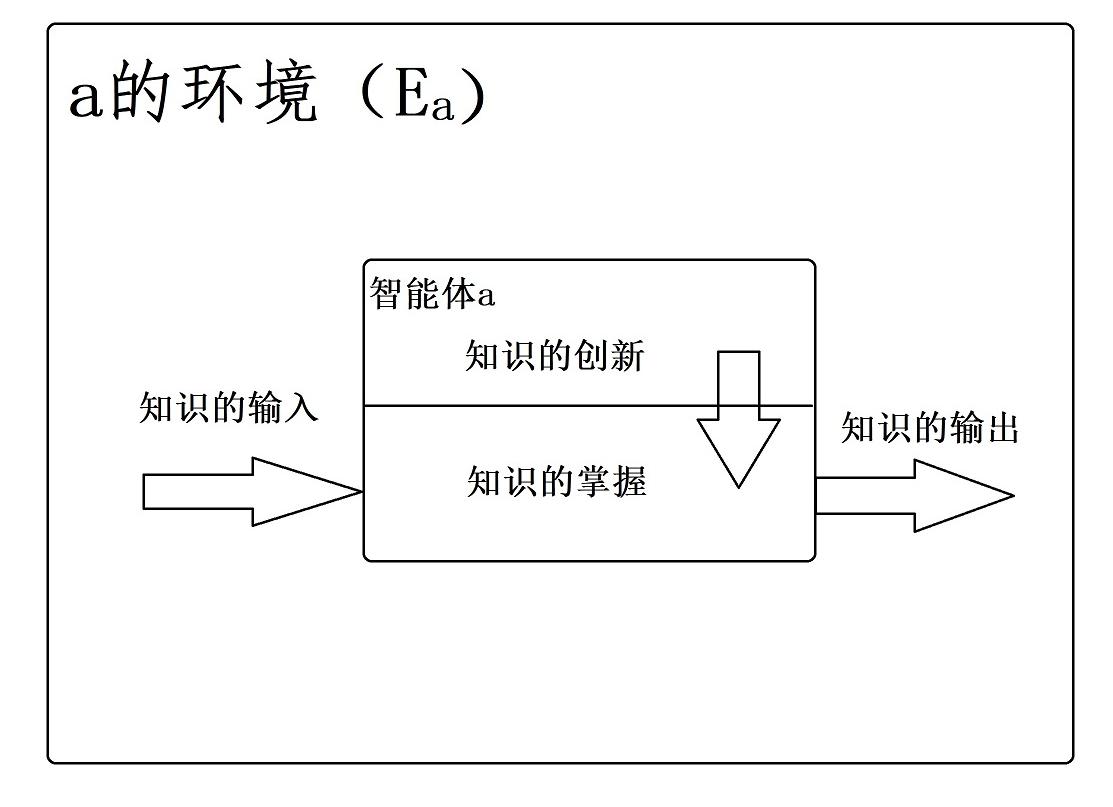 标准智能模型.png