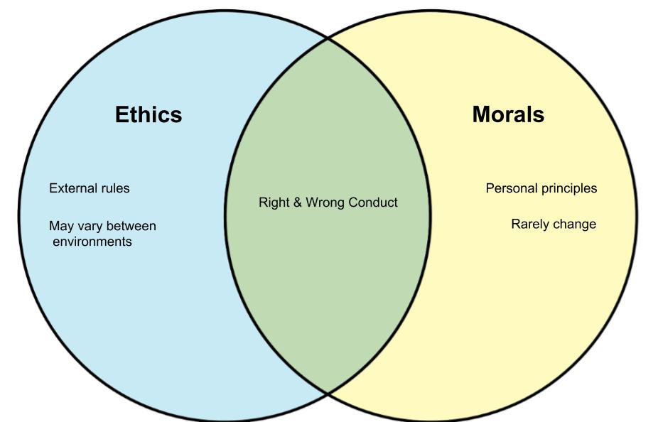 Ethics-vs-Morals.png