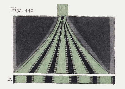 Young-Thomas-Lectures1807-Plate_XXX-fig442-dbl_slit.jpg