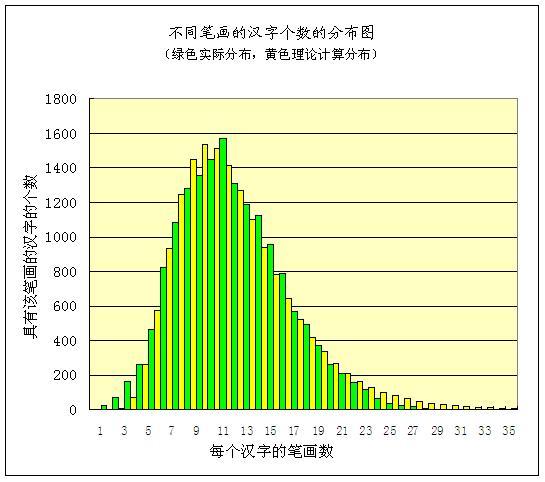 http://image.sciencenet.cn/album/201104/11/2148246z661z3z6e11rux7.jpg