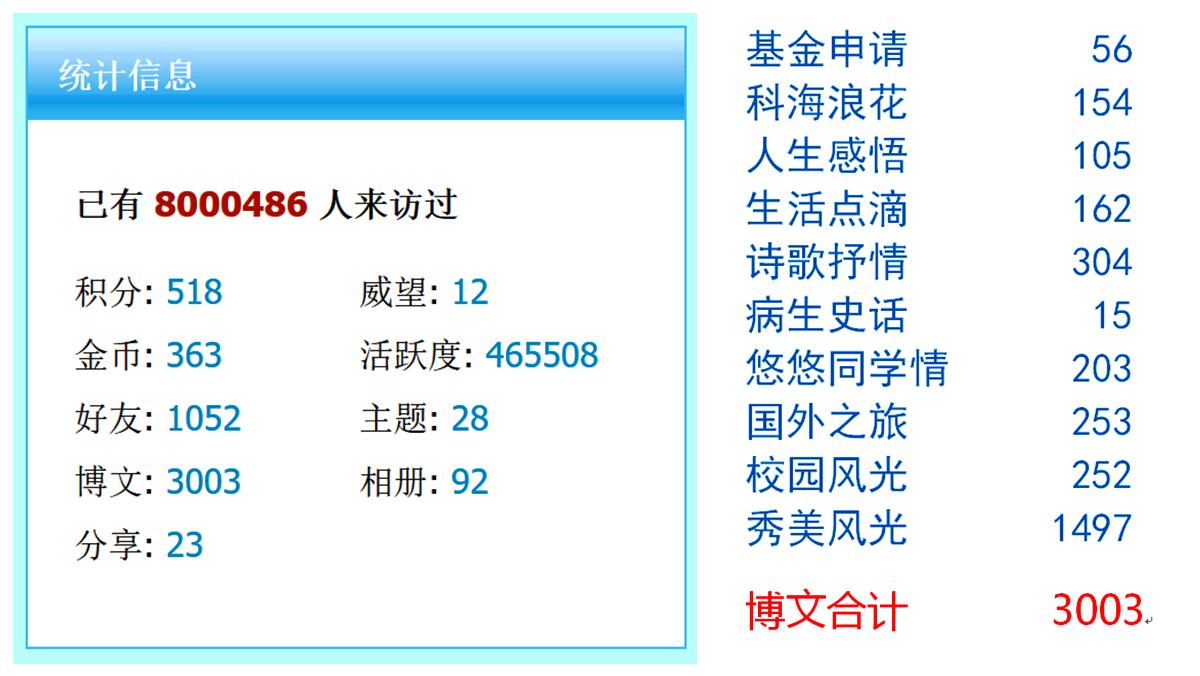 访客超过八百万(1)_副本.png