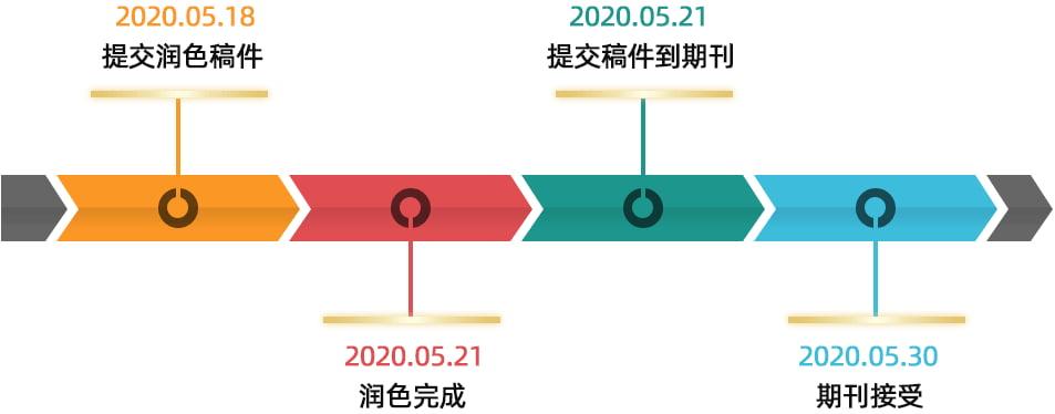 20210108success.jpg