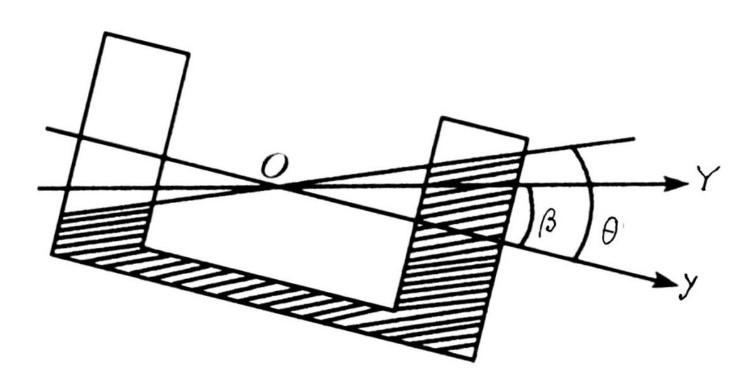 傅科11.jpg