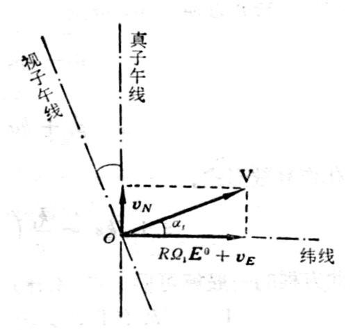 傅科13.jpg
