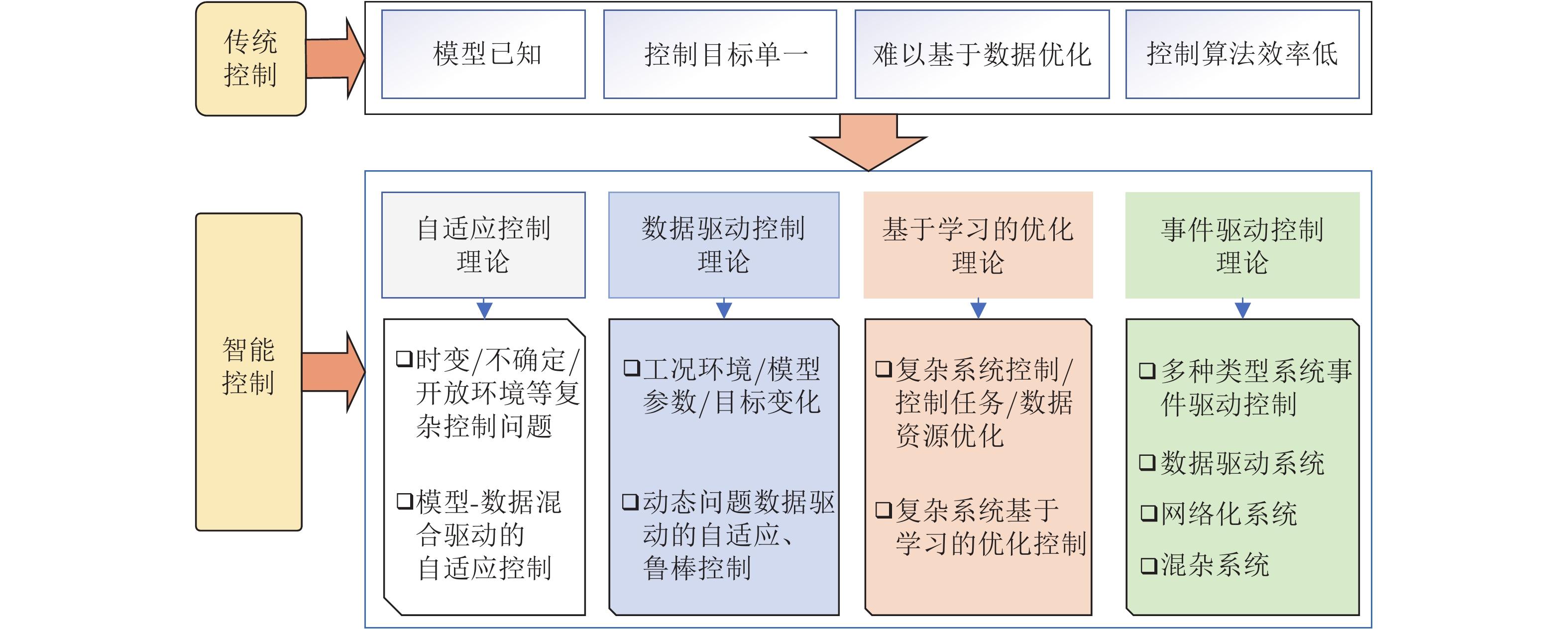 图1.jpg