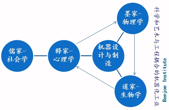 bio2021industry.jpg