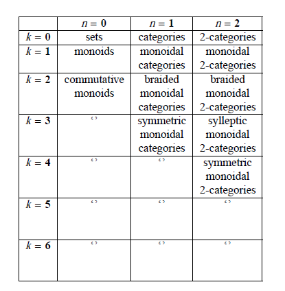 Periodic-Table-0.png