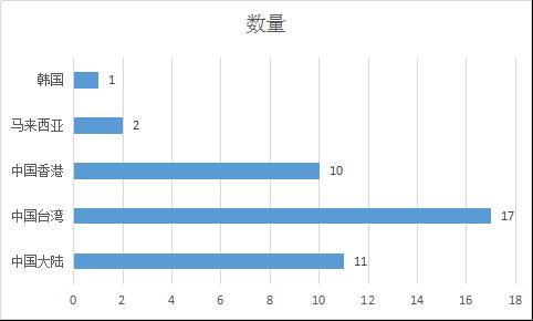 修改的图表(1)1.png