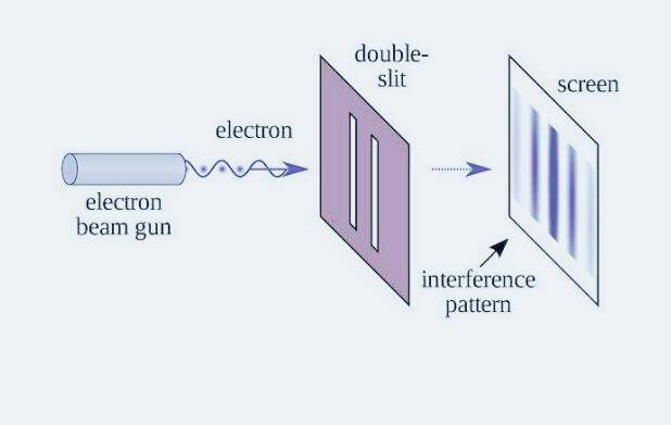 电子双缝干涉实验,jpg.jpeg