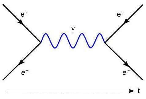 feynman_diagram.png