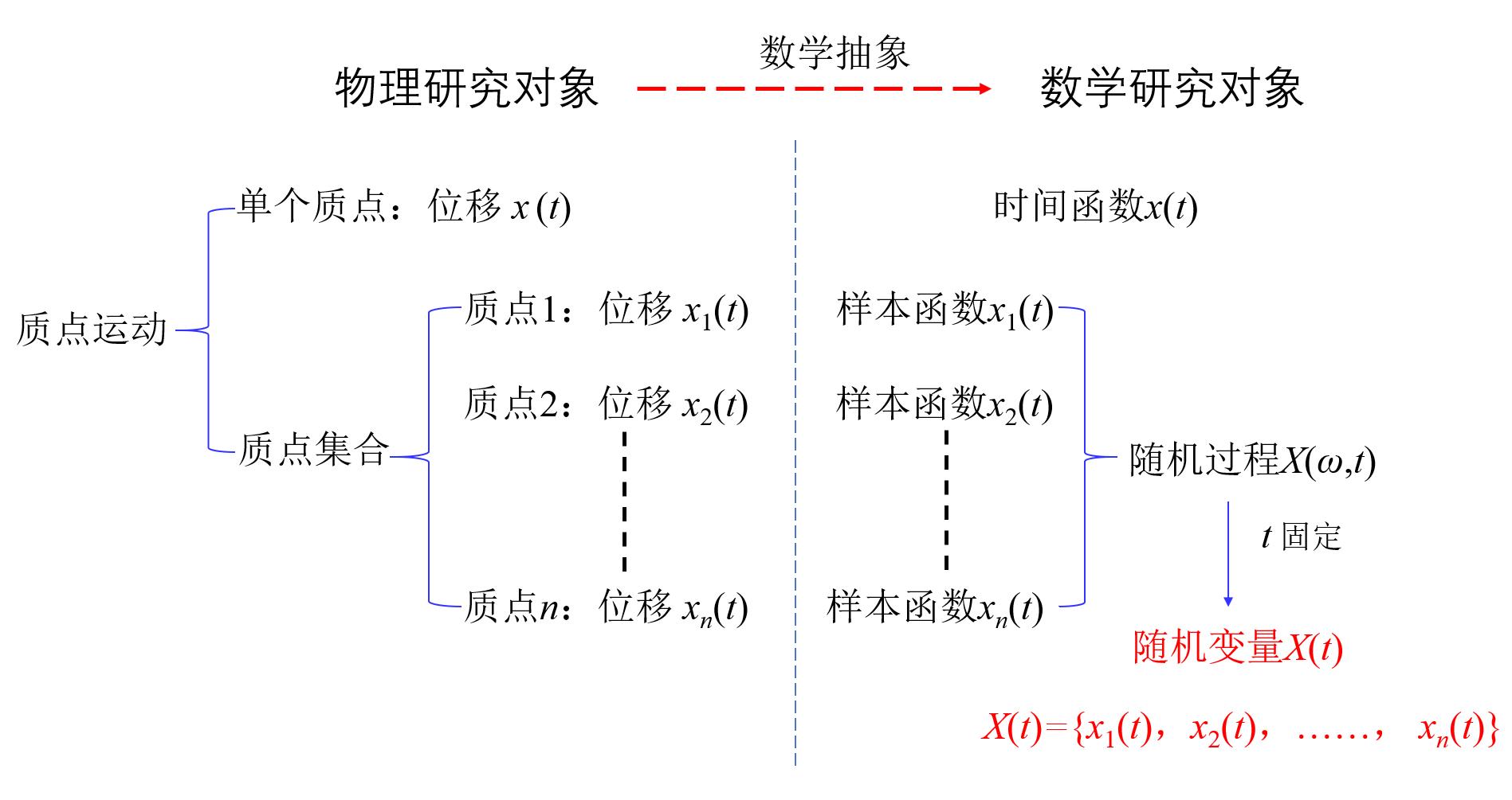 图P6.png