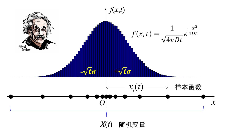 图3-2.png