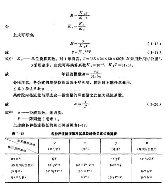 单位径流2.jpg