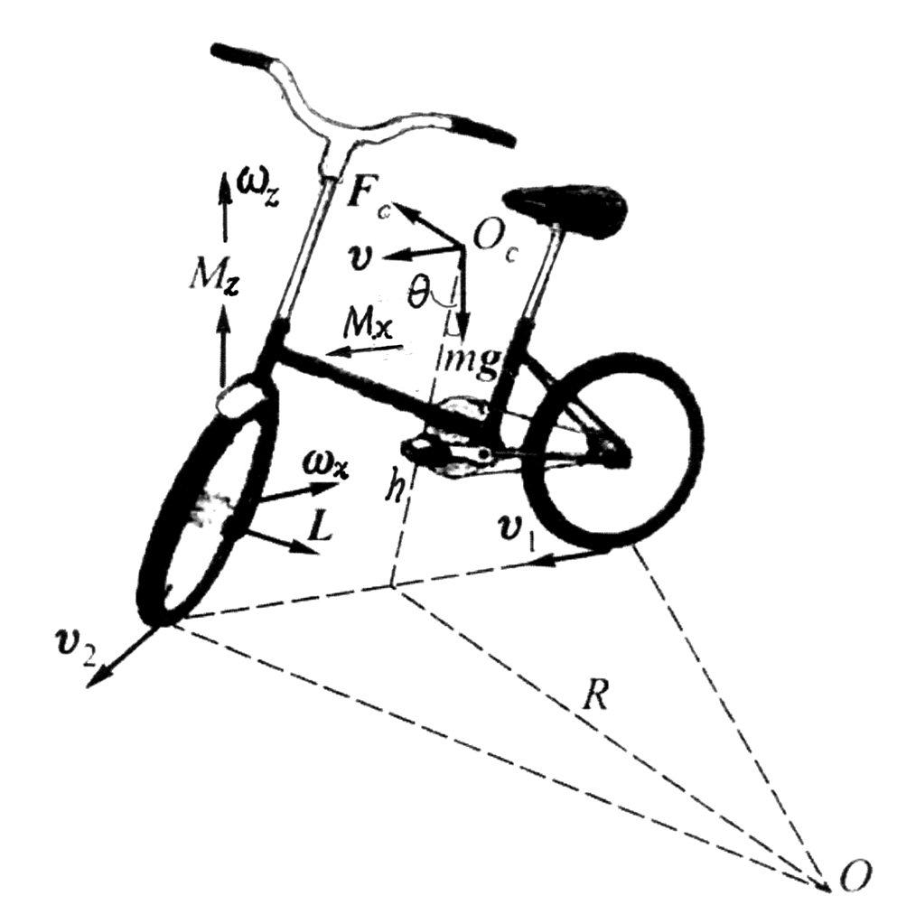 自行车5.png