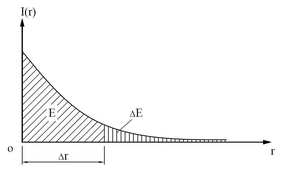 fig.2.2.jpg