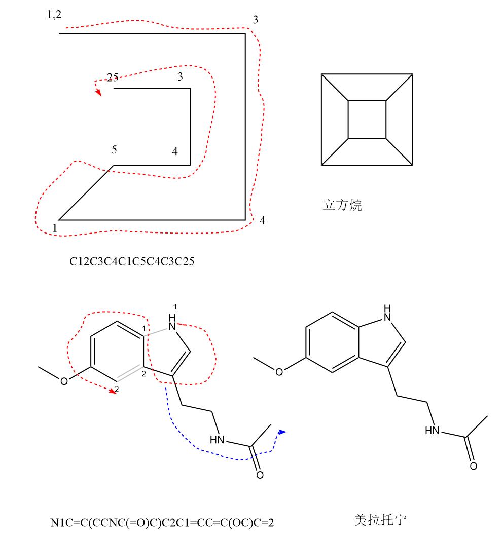 SMILES复杂结构的示例2.png