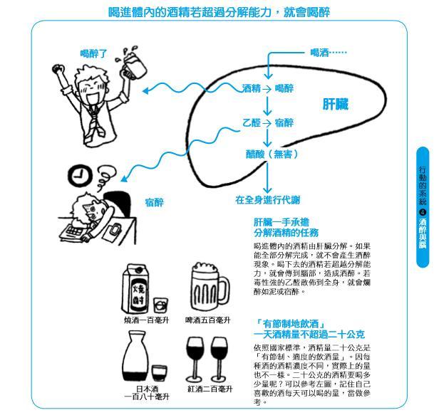 白酒与化学01-4.png