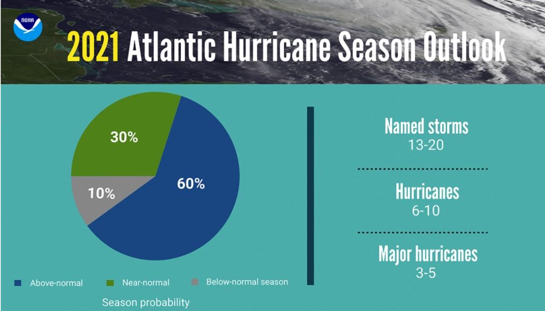 2021大西洋飓风展望.jpg
