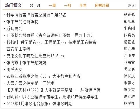"""(热门)科学网博客""""博客总排行""""第25名 + (热门)[讨论] .jpg"""