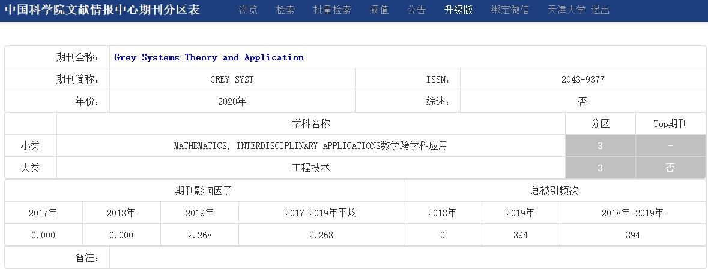 灰色 SCI 2021 3区 Grey Systems-Theory and Application.jpg