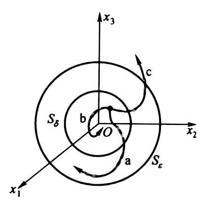 稳定性2.jpg